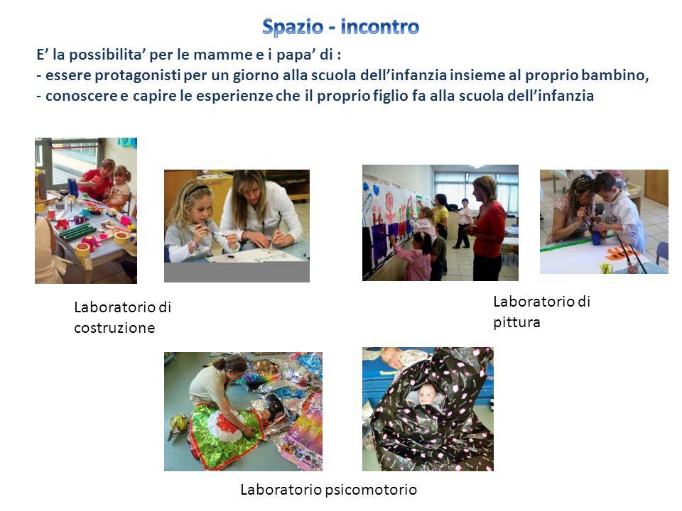 Laboratorio di costruzione Laboratorio di pittura Laboratorio psicomotorio E la possibilita per le mamme e i papa di : - essere protagonisti per un gi