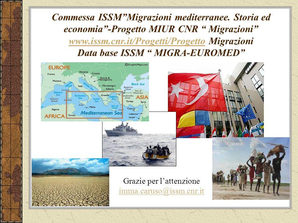 Commessa ISSMMigrazioni mediterranee. Storia ed economia-Progetto MIUR CNR Migrazioni www.issm.cnr.it/Progetti/Progetto Migrazioni Data base ISSM MIGR