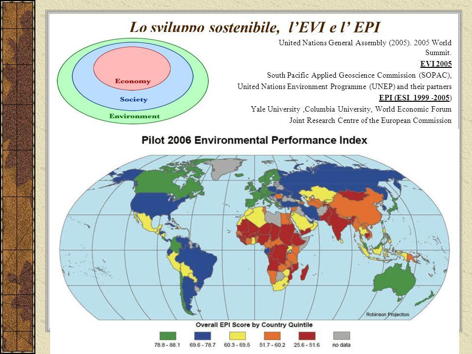 Lo sviluppo sostenibile, lEVI e l EPI United Nations General Assembly (2005). 2005 World Summit. EVI 2005 South Pacific Applied Geoscience Commission