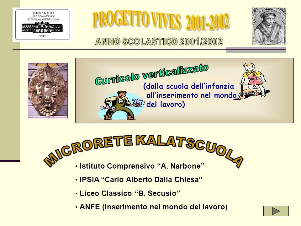 La microrete di Caltagirone Kalatscuola (Istituto comprensivo A.