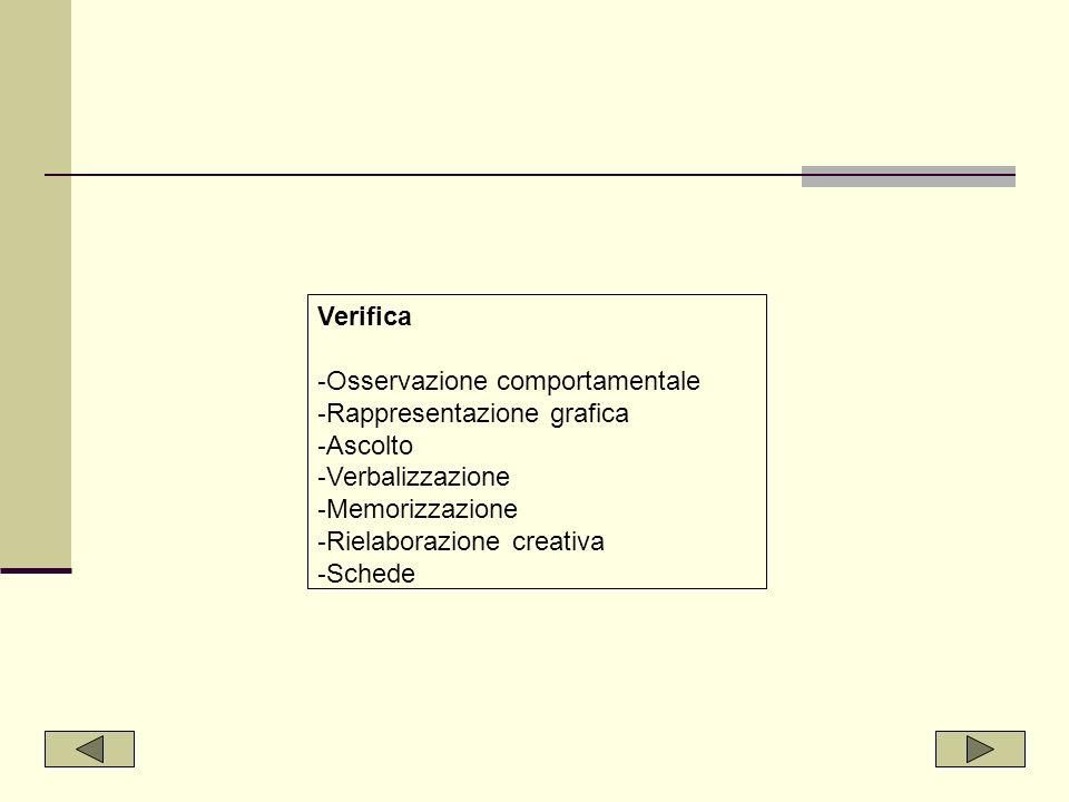 Descrizione Descrivere il progetto utilizzando un linguaggio comprensibile anche al personale non specializzato Utilizzare le diapositive che seguono per esporre lo stato, il programma, il budget preventivo e altri dettagli sul progetto
