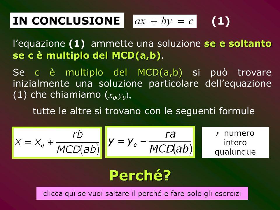 se e soltanto sec è multiplo del MCD(a,b) lequazione (1) ammette una soluzione se e soltanto se c è multiplo del MCD(a,b). c è multiplo del MCD(a,b) S