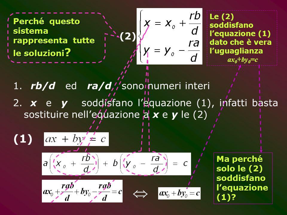 (1) 1. rb/d ed ra/d sono numeri interi 2. x e y soddisfano lequazione (1), infatti basta sostituire nellequazione a x e y le (2) Perché questo sistema