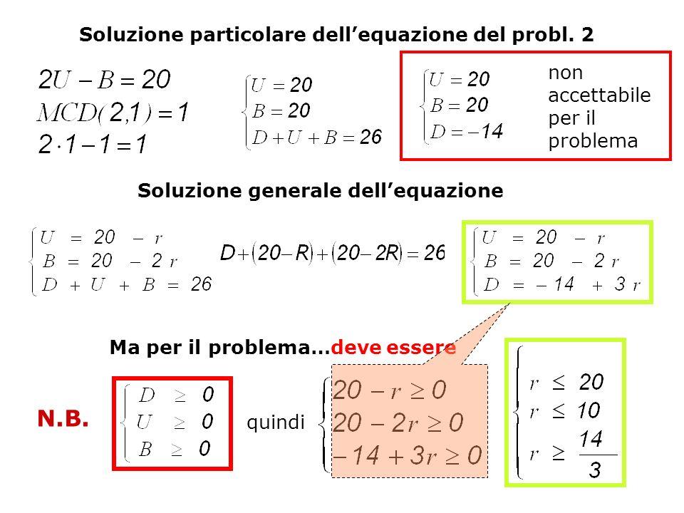non accettabile per il problema Soluzione particolare dellequazione del probl. 2 Soluzione generale dellequazione N.B. Ma per il problema…deve essere