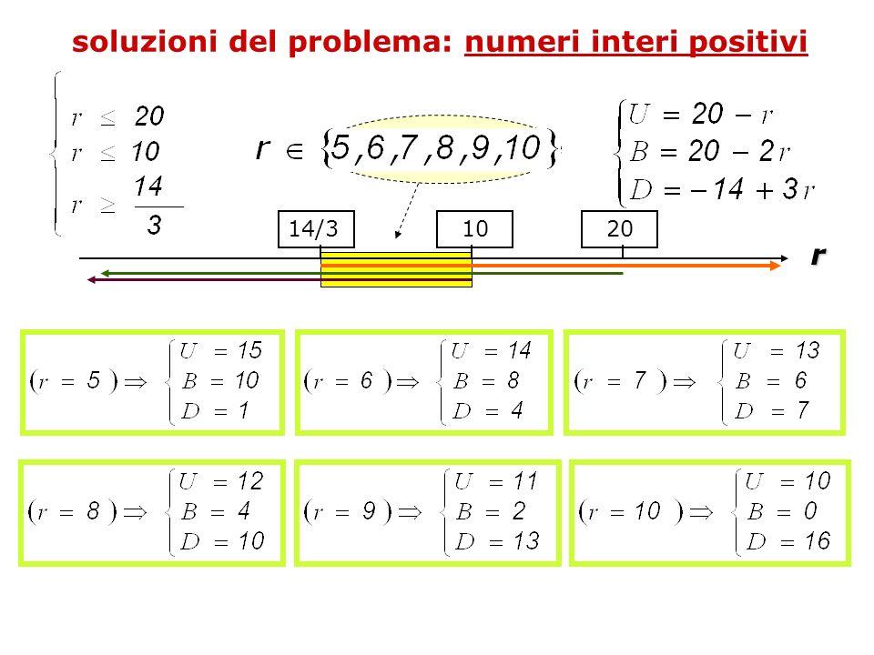 soluzioni del problema: numeri interi positivi 14/31020 r
