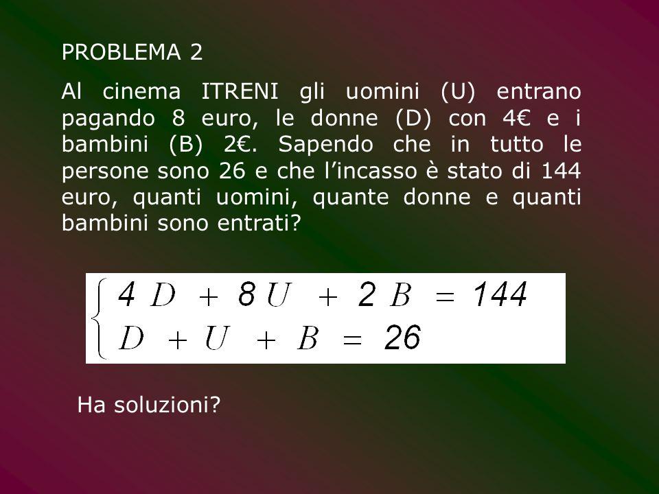PROBLEMA 2 Al cinema ITRENI gli uomini (U) entrano pagando 8 euro, le donne (D) con 4 e i bambini (B) 2. Sapendo che in tutto le persone sono 26 e che