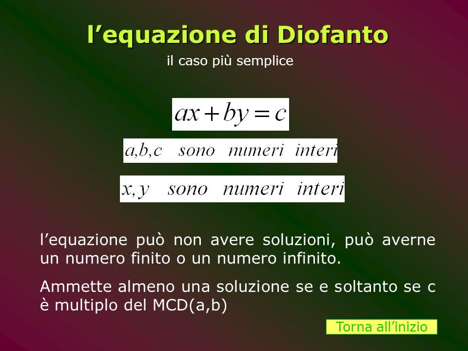 il caso più semplice lequazione può non avere soluzioni, può averne un numero finito o un numero infinito. Ammette almeno una soluzione se e soltanto