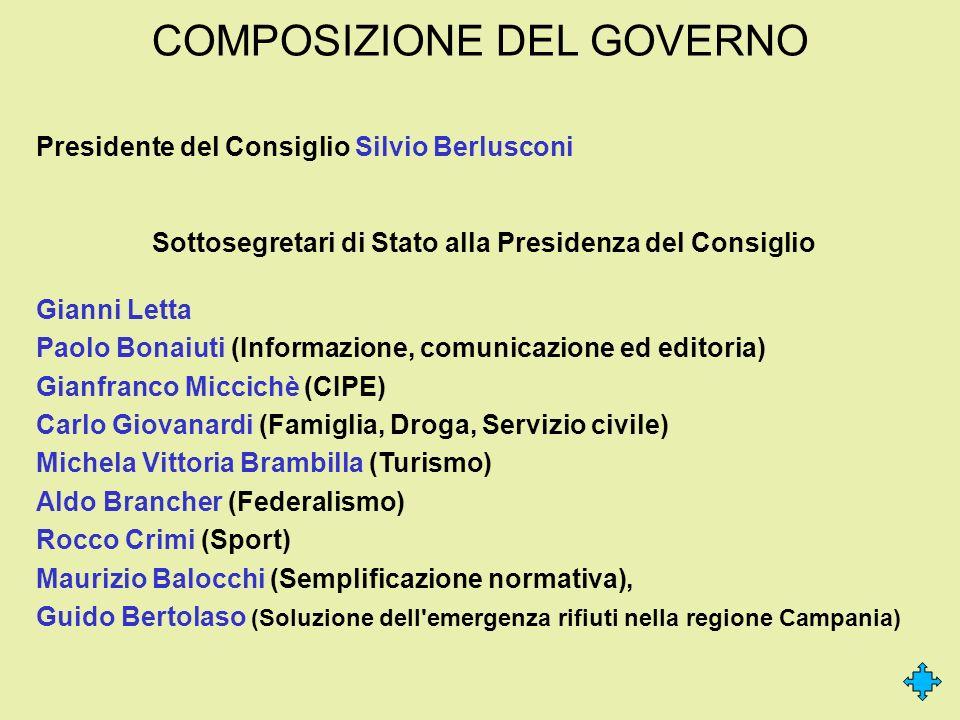 COMPOSIZIONE DEL GOVERNO Presidente del Consiglio Silvio Berlusconi Sottosegretari di Stato alla Presidenza del Consiglio Gianni Letta Paolo Bonaiuti