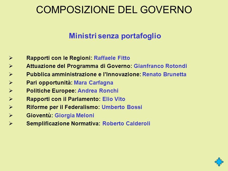 COMPOSIZIONE DEL GOVERNO Ministri senza portafoglio Rapporti con le Regioni: Raffaele Fitto Attuazione del Programma di Governo: Gianfranco Rotondi Pu
