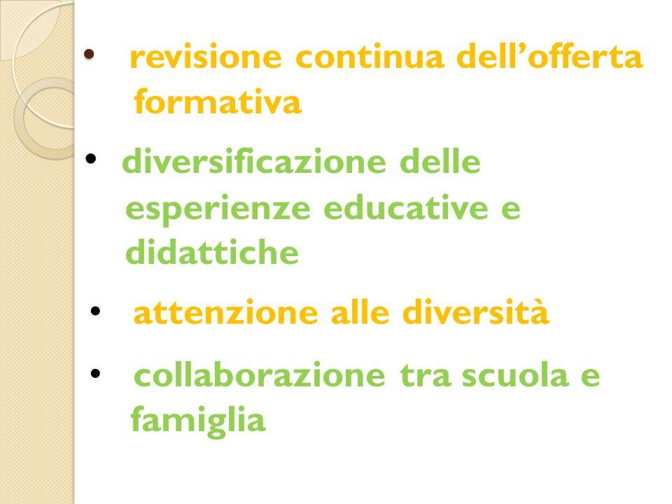 revisione continua dellofferta formativa diversificazione delle esperienze educative e didattiche attenzione alle diversità collaborazione tra scuola