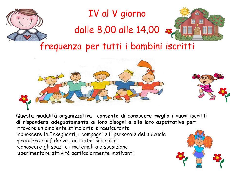 IV al V giorno dalle 8,00 alle 14,00 frequenza per tutti i bambini iscritti Questa modalità organizzativa consente di conoscere meglio i nuovi iscritt