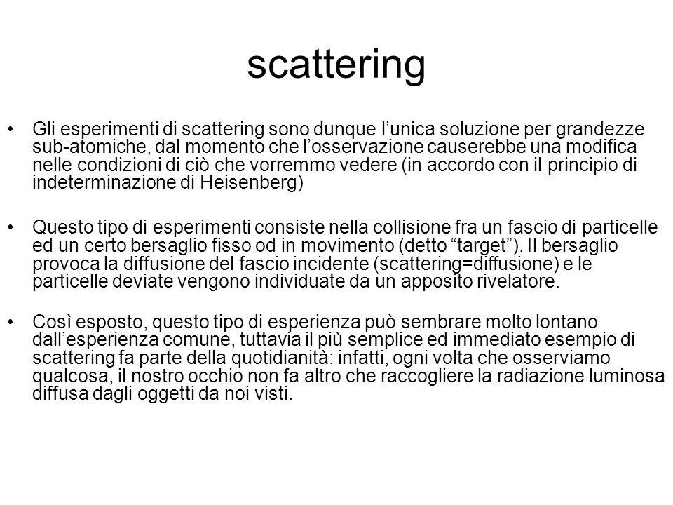 scattering Gli esperimenti di scattering sono dunque lunica soluzione per grandezze sub-atomiche, dal momento che losservazione causerebbe una modific