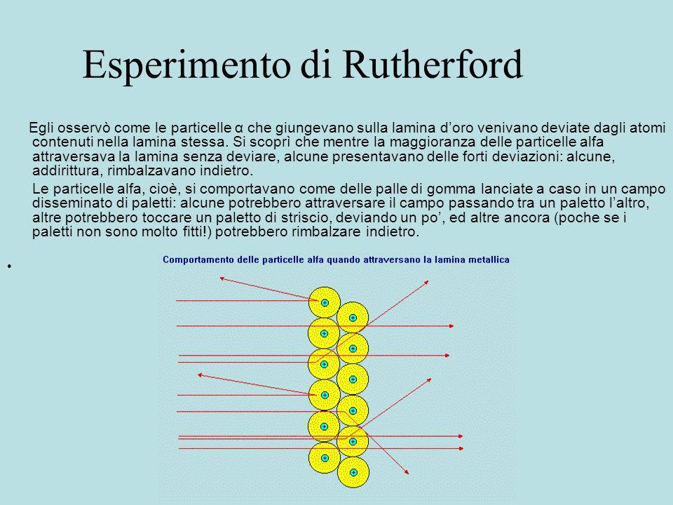 Esperimento di Rutherford Egli osservò come le particelle α che giungevano sulla lamina doro venivano deviate dagli atomi contenuti nella lamina stess