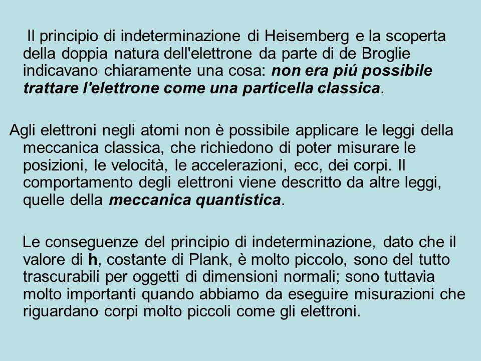 Il principio di indeterminazione di Heisemberg e la scoperta della doppia natura dell'elettrone da parte di de Broglie indicavano chiaramente una cosa