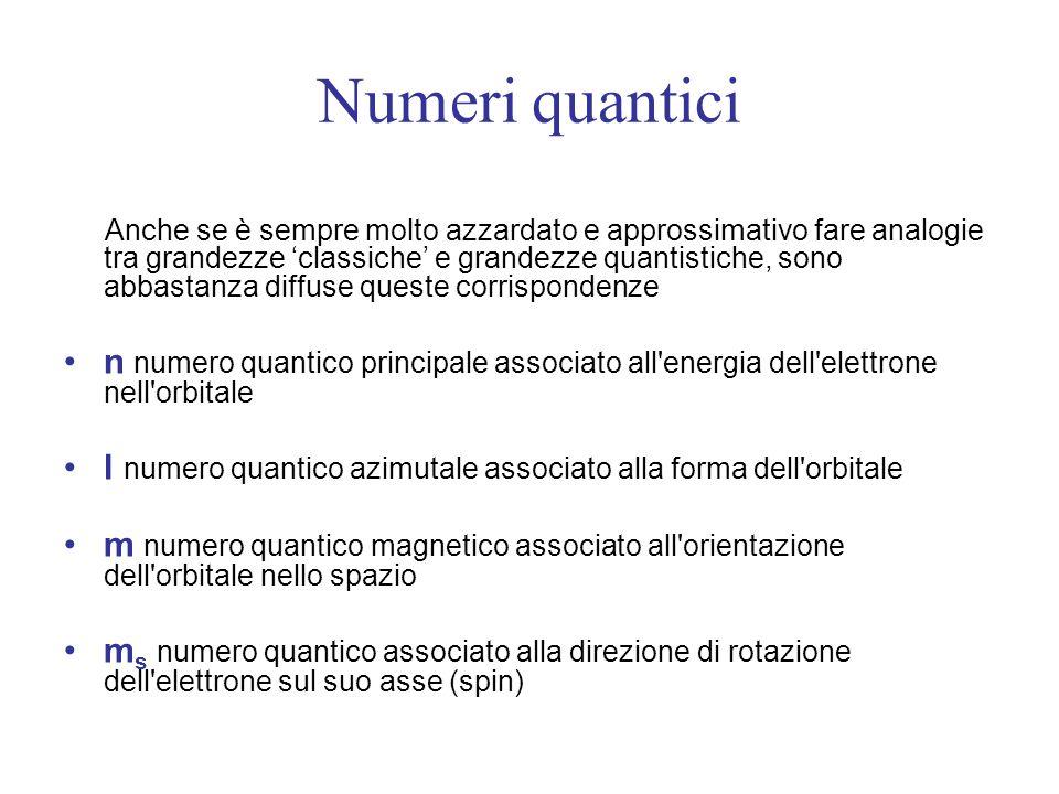 Numeri quantici Anche se è sempre molto azzardato e approssimativo fare analogie tra grandezze classiche e grandezze quantistiche, sono abbastanza dif