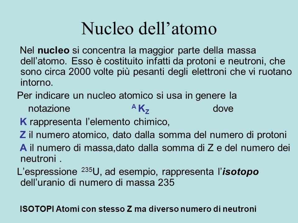 Nucleo dellatomo Nel nucleo si concentra la maggior parte della massa dellatomo. Esso è costituito infatti da protoni e neutroni, che sono circa 2000