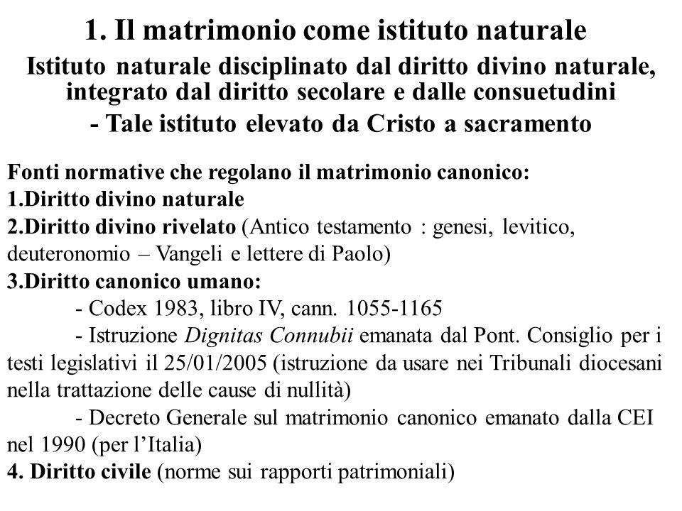 1. Il matrimonio come istituto naturale Istituto naturale disciplinato dal diritto divino naturale, integrato dal diritto secolare e dalle consuetudin