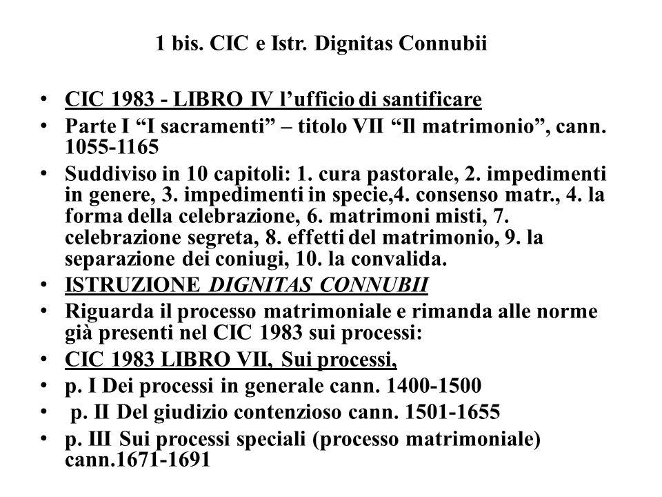 1 bis. CIC e Istr. Dignitas Connubii CIC 1983 - LIBRO IV lufficio di santificare Parte I I sacramenti – titolo VII Il matrimonio, cann. 1055-1165 Sudd