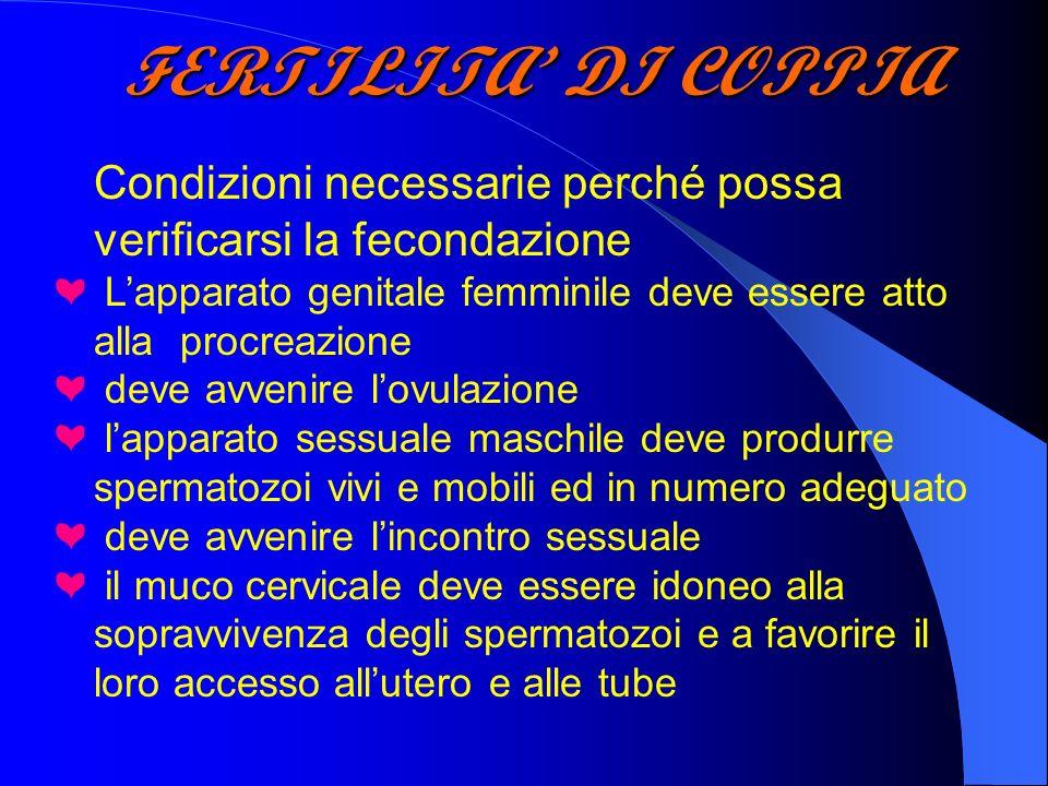 FERTILITA DI COPPIA Condizioni necessarie perché possa verificarsi la fecondazione Lapparato genitale femminile deve essere atto alla procreazione dev