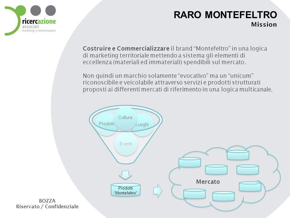 RARO MONTEFELTRO Mission Costruire e Commercializzare il brand Montefeltro in una logica di marketing territoriale mettendo a sistema gli elementi di eccellenza (materiali ed immateriali) spendibili sul mercato.