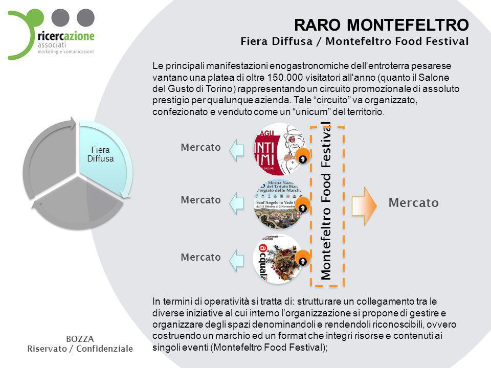 RARO MONTEFELTRO Fiera Diffusa / Montefeltro Food Festival Fiera Diffusa Le principali manifestazioni enogastronomiche dell'entroterra pesarese vantan