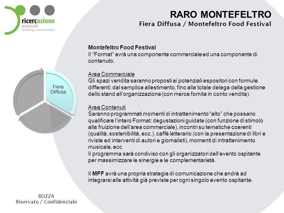 RARO MONTEFELTRO Fiera Diffusa / Montefeltro Food Festival Fiera Diffusa Montefeltro Food Festival Il Format avrà una componente commerciale ed una componente di contenuto.