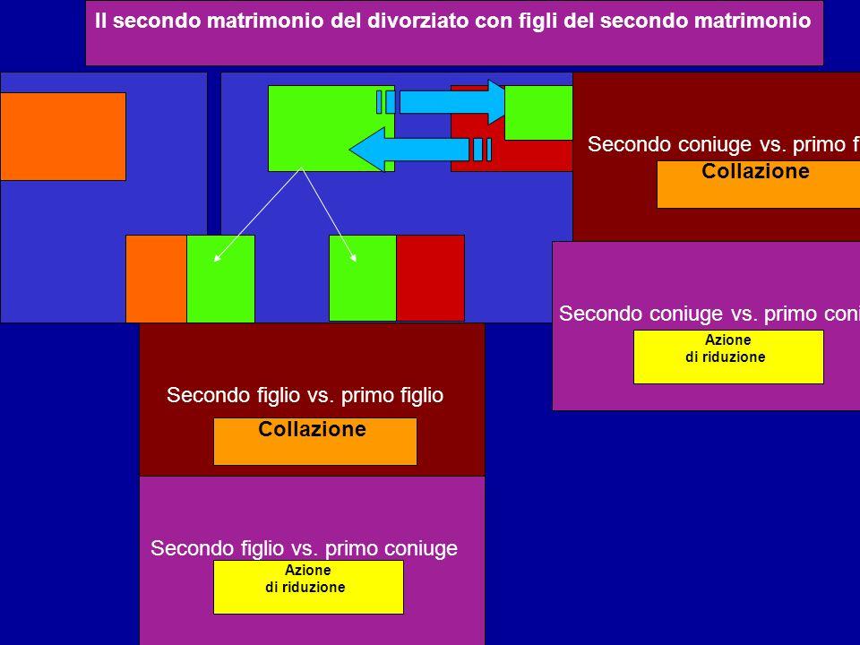 Il secondo matrimonio del divorziato con figli del secondo matrimonio Secondo coniuge vs. primo figlio Collazione Secondo coniuge vs. primo coniuge Az