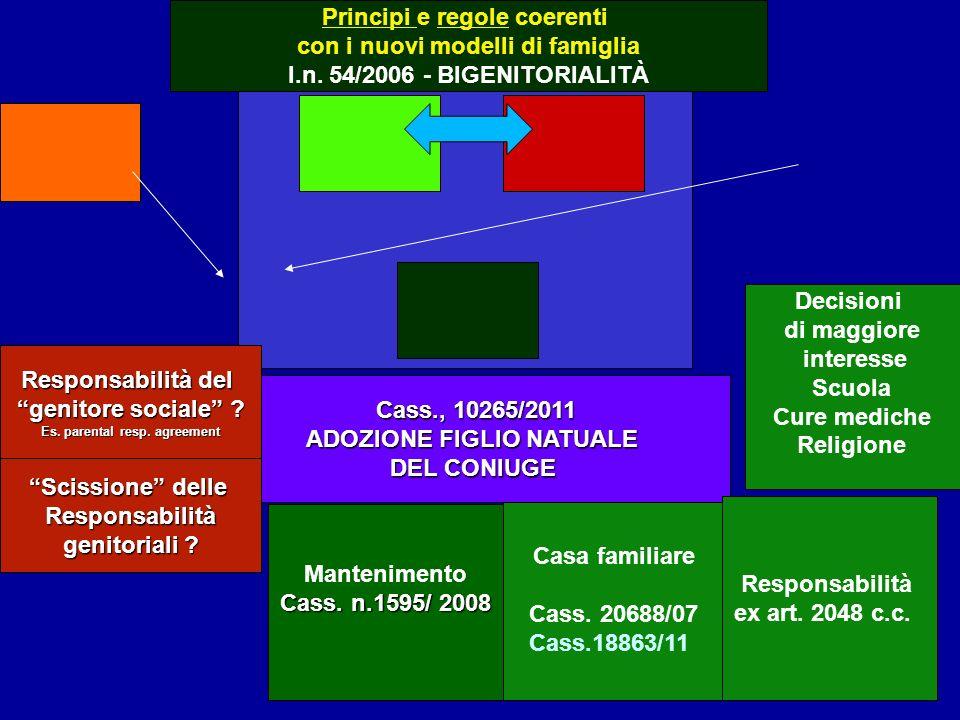 Principi e regole coerenti con i nuovi modelli di famiglia l.n. 54/2006 - BIGENITORIALITÀ Casa familiare Cass. 20688/07 Cass.18863/11 Cass., 10265/201