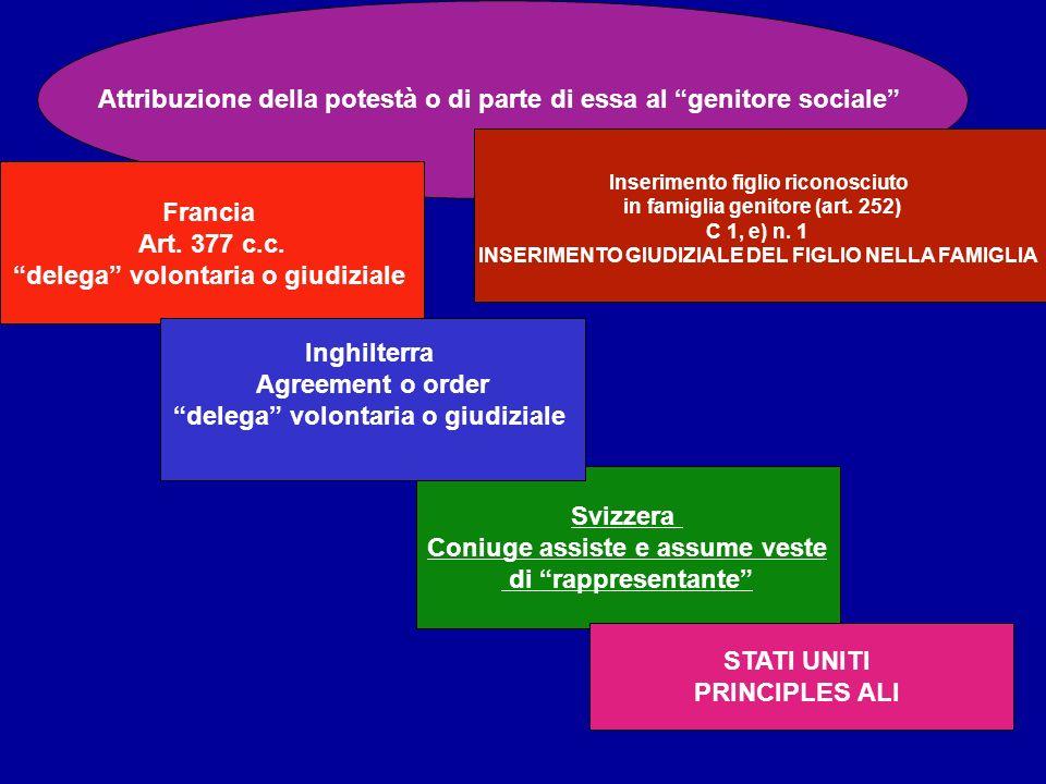 Attribuzione della potestà o di parte di essa al genitore sociale Francia Art. 377 c.c. delega volontaria o giudiziale Svizzera Coniuge assiste e assu