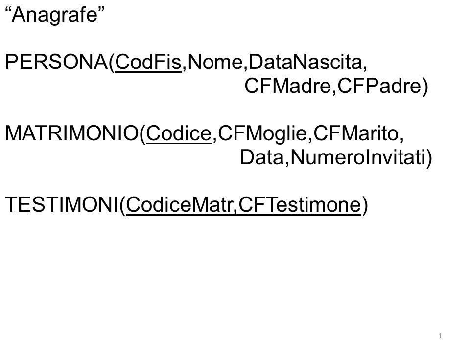 1 Anagrafe PERSONA(CodFis,Nome,DataNascita, CFMadre,CFPadre) MATRIMONIO(Codice,CFMoglie,CFMarito, Data,NumeroInvitati) TESTIMONI(CodiceMatr,CFTestimone)