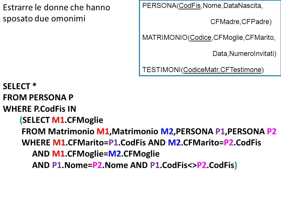 Estrarre le donne che hanno sposato due omonimi SELECT * FROM PERSONA P WHERE P.CodFis IN (SELECT M1.CFMoglie FROM Matrimonio M1,Matrimonio M2,PERSONA