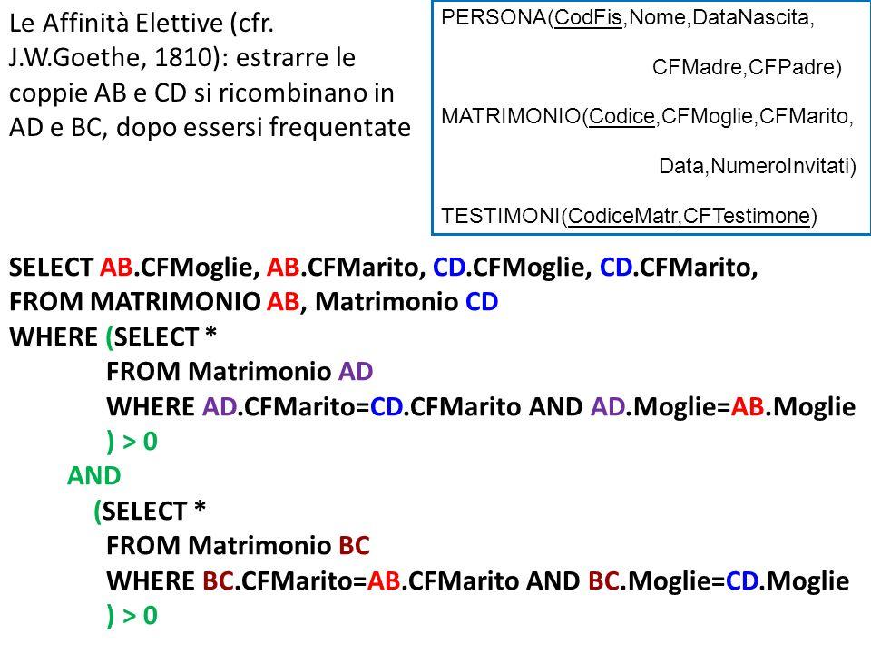 Le Affinità Elettive (cfr. J.W.Goethe, 1810): estrarre le coppie AB e CD si ricombinano in AD e BC, dopo essersi frequentate SELECT AB.CFMoglie, AB.CF