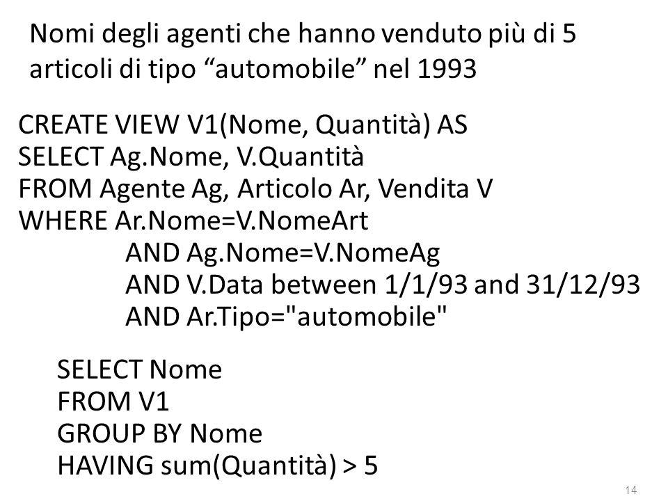 14 CREATE VIEW V1(Nome, Quantità) AS SELECT Ag.Nome, V.Quantità FROM Agente Ag, Articolo Ar, Vendita V WHERE Ar.Nome=V.NomeArt AND Ag.Nome=V.NomeAg AN