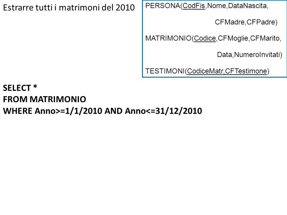 Estrarre tutti i matrimoni del 2010 SELECT * FROM MATRIMONIO WHERE Anno>=1/1/2010 AND Anno<=31/12/2010 PERSONA(CodFis,Nome,DataNascita, CFMadre,CFPadr