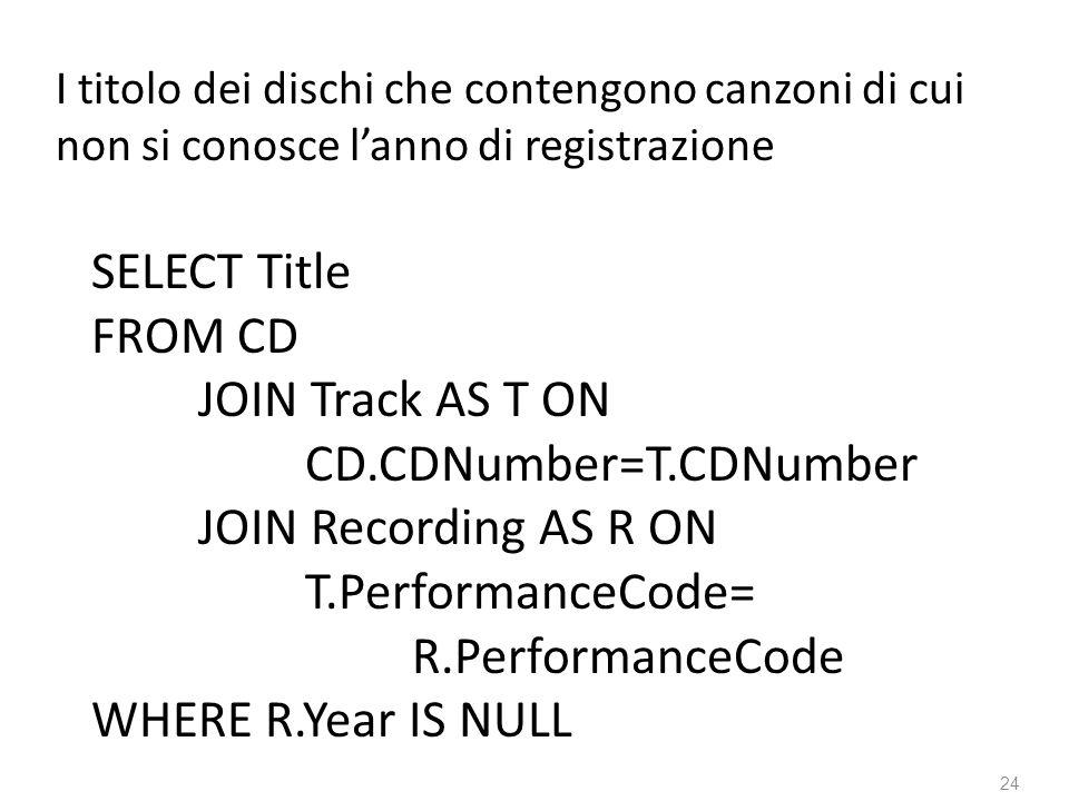 24 I titolo dei dischi che contengono canzoni di cui non si conosce lanno di registrazione SELECT Title FROM CD JOIN Track AS T ON CD.CDNumber=T.CDNum