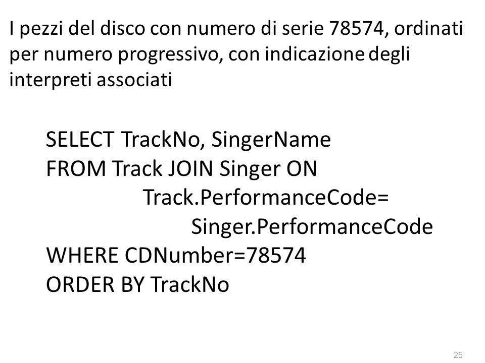 25 I pezzi del disco con numero di serie 78574, ordinati per numero progressivo, con indicazione degli interpreti associati SELECT TrackNo, SingerName