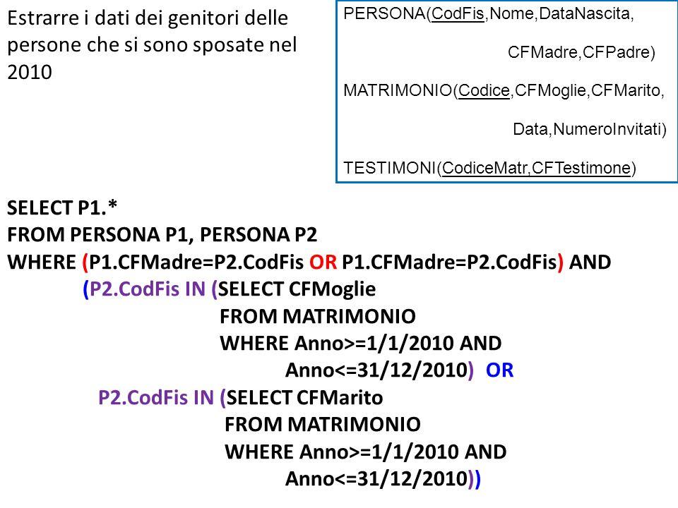 Estrarre i dati dei genitori delle persone che si sono sposate nel 2010 SELECT P1.* FROM PERSONA P1, PERSONA P2 WHERE (P1.CFMadre=P2.CodFis OR P1.CFMa