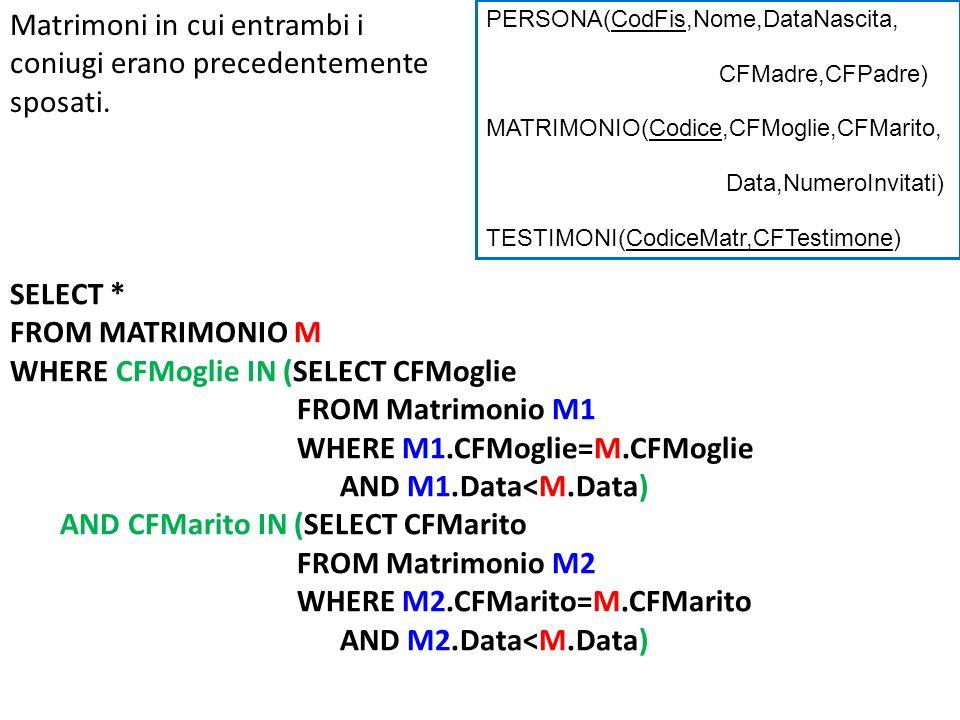 Matrimoni in cui entrambi i coniugi erano precedentemente sposati. SELECT * FROM MATRIMONIO M WHERE CFMoglie IN (SELECT CFMoglie FROM Matrimonio M1 WH