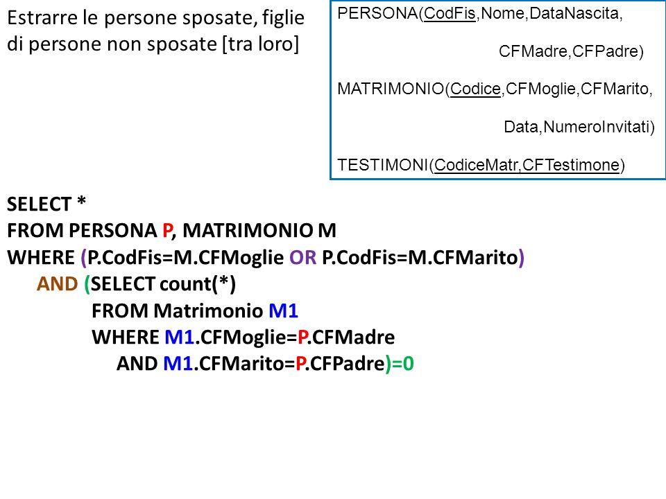Estrarre le persone sposate, figlie di persone non sposate [tra loro] SELECT * FROM PERSONA P, MATRIMONIO M WHERE (P.CodFis=M.CFMoglie OR P.CodFis=M.CFMarito) AND (SELECT count(*) FROM Matrimonio M1 WHERE M1.CFMoglie=P.CFMadre AND M1.CFMarito=P.CFPadre)=0 PERSONA(CodFis,Nome,DataNascita, CFMadre,CFPadre) MATRIMONIO(Codice,CFMoglie,CFMarito, Data,NumeroInvitati) TESTIMONI(CodiceMatr,CFTestimone)