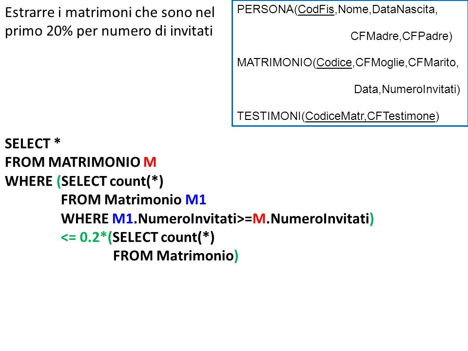 Estrarre i matrimoni che sono nel primo 20% per numero di invitati SELECT * FROM MATRIMONIO M WHERE (SELECT count(*) FROM Matrimonio M1 WHERE M1.NumeroInvitati>=M.NumeroInvitati) <= 0.2*(SELECT count(*) FROM Matrimonio) PERSONA(CodFis,Nome,DataNascita, CFMadre,CFPadre) MATRIMONIO(Codice,CFMoglie,CFMarito, Data,NumeroInvitati) TESTIMONI(CodiceMatr,CFTestimone)