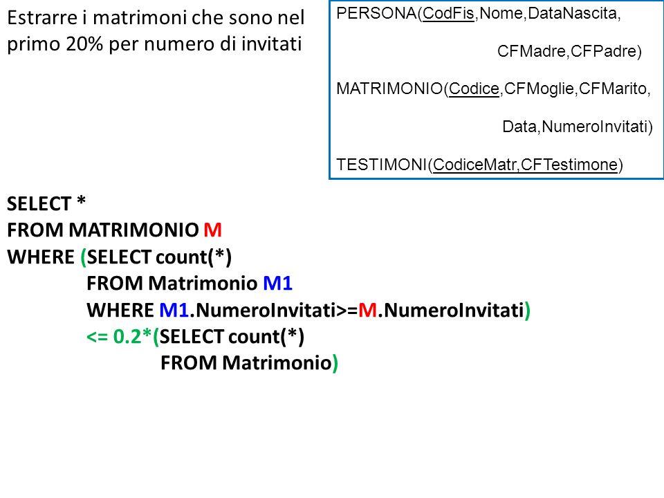 Estrarre i matrimoni che sono nel primo 20% per numero di invitati SELECT * FROM MATRIMONIO M WHERE (SELECT count(*) FROM Matrimonio M1 WHERE M1.Numer