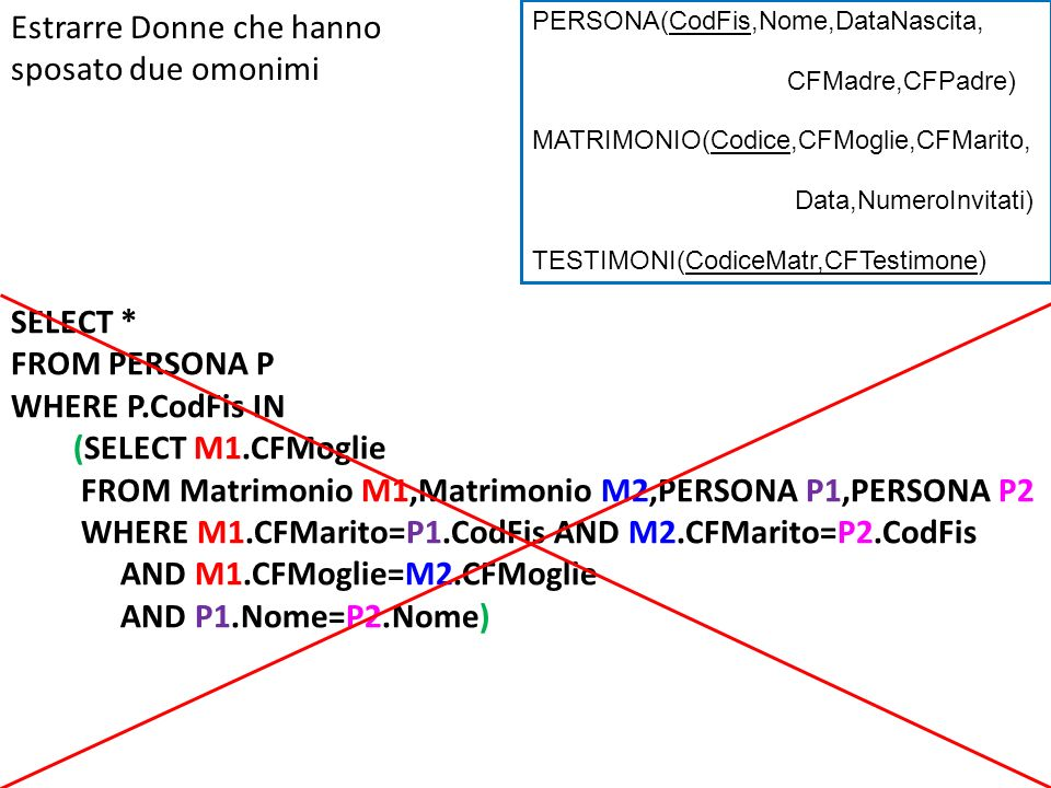 Estrarre Donne che hanno sposato due omonimi SELECT * FROM PERSONA P WHERE P.CodFis IN (SELECT M1.CFMoglie FROM Matrimonio M1,Matrimonio M2,PERSONA P1,PERSONA P2 WHERE M1.CFMarito=P1.CodFis AND M2.CFMarito=P2.CodFis AND M1.CFMoglie=M2.CFMoglie AND P1.Nome=P2.Nome) PERSONA(CodFis,Nome,DataNascita, CFMadre,CFPadre) MATRIMONIO(Codice,CFMoglie,CFMarito, Data,NumeroInvitati) TESTIMONI(CodiceMatr,CFTestimone)
