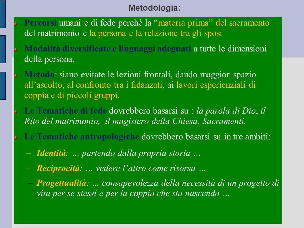 Metodologia: Percorsi umani e di fede perché la materia prima del sacramento del matrimonio è la persona e la relazione tra gli sposi Modalità diversi
