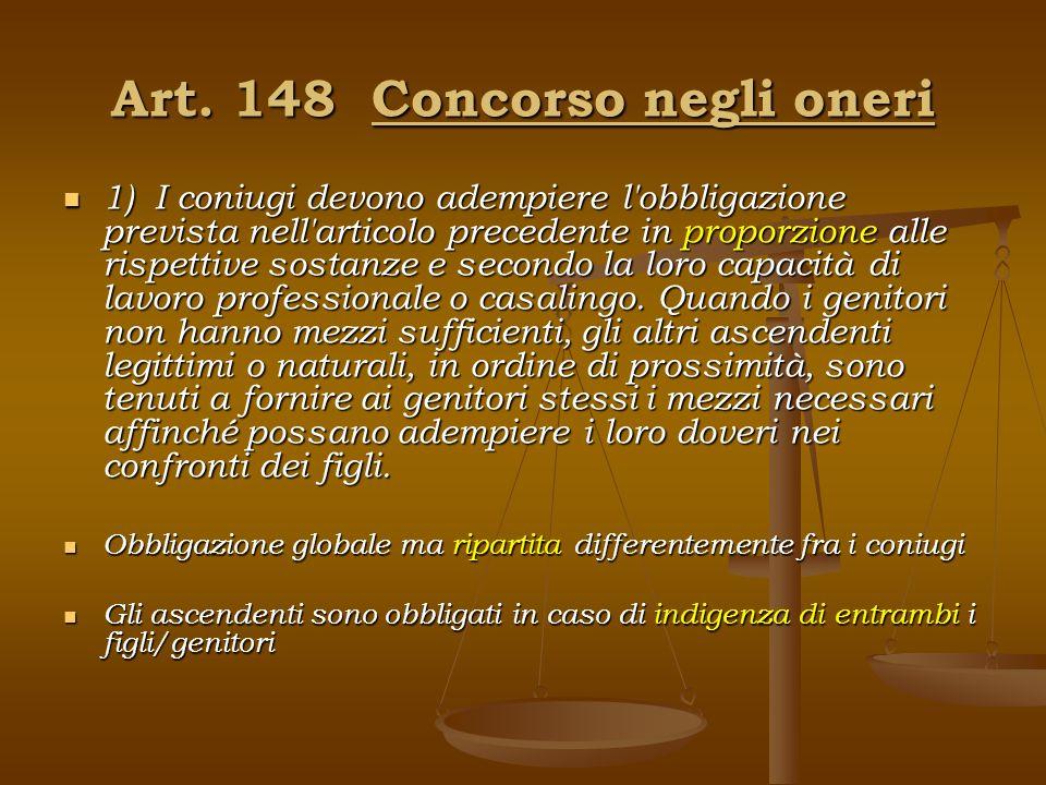 Art. 148 Concorso negli oneri 1) I coniugi devono adempiere l'obbligazione prevista nell'articolo precedente in proporzione alle rispettive sostanze e