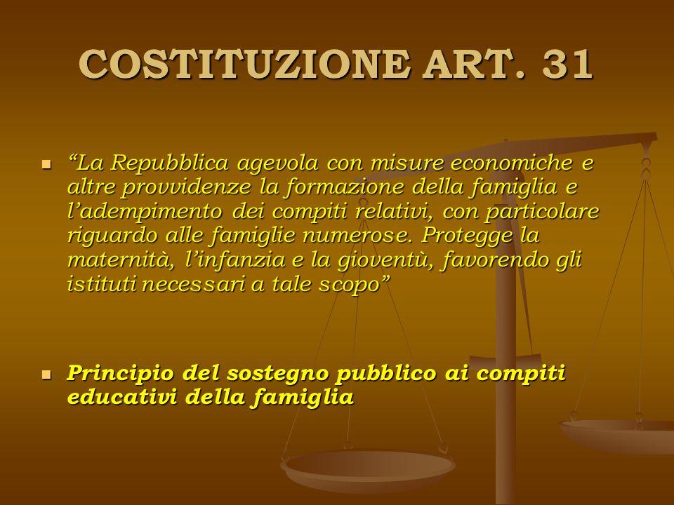 COSTITUZIONE ART. 31 La Repubblica agevola con misure economiche e altre provvidenze la formazione della famiglia e ladempimento dei compiti relativi,