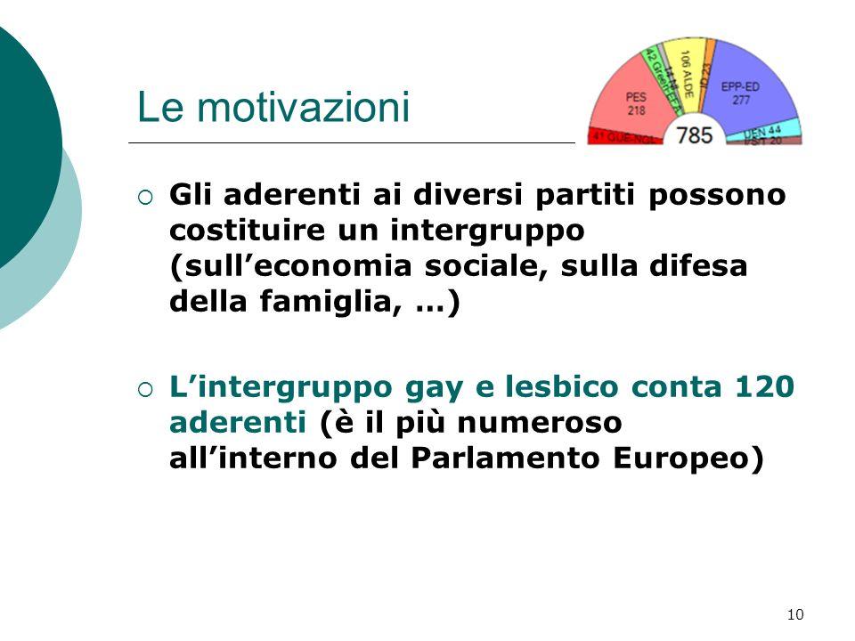 10 Le motivazioni Gli aderenti ai diversi partiti possono costituire un intergruppo (sulleconomia sociale, sulla difesa della famiglia, …) Lintergrupp