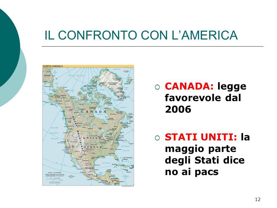 12 IL CONFRONTO CON LAMERICA CANADA: legge favorevole dal 2006 STATI UNITI: la maggio parte degli Stati dice no ai pacs
