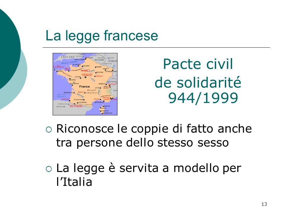 13 La legge francese Pacte civil de solidarité 944/1999 Riconosce le coppie di fatto anche tra persone dello stesso sesso La legge è servita a modello