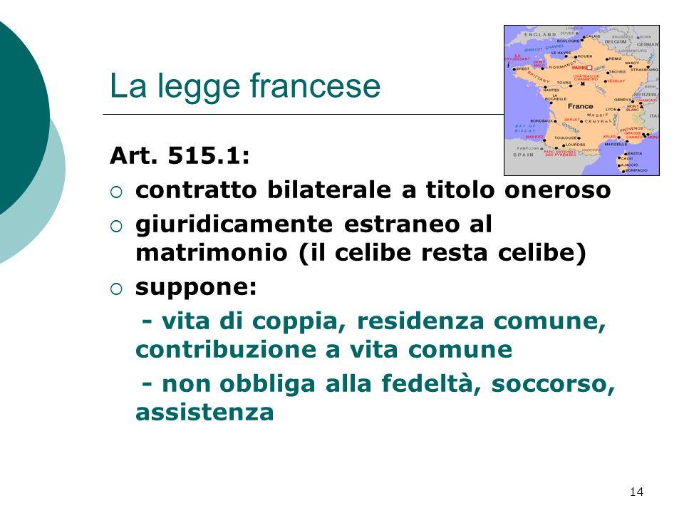 14 La legge francese Art. 515.1: contratto bilaterale a titolo oneroso giuridicamente estraneo al matrimonio (il celibe resta celibe) suppone: - vita