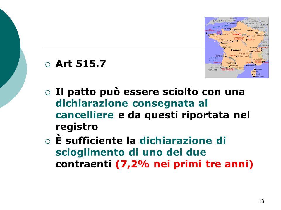 18 Art 515.7 Il patto può essere sciolto con una dichiarazione consegnata al cancelliere e da questi riportata nel registro È sufficiente la dichiaraz